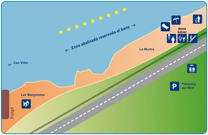 mapa de la playa para perros de Sant Pol de Mar